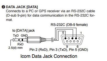 icom data cable